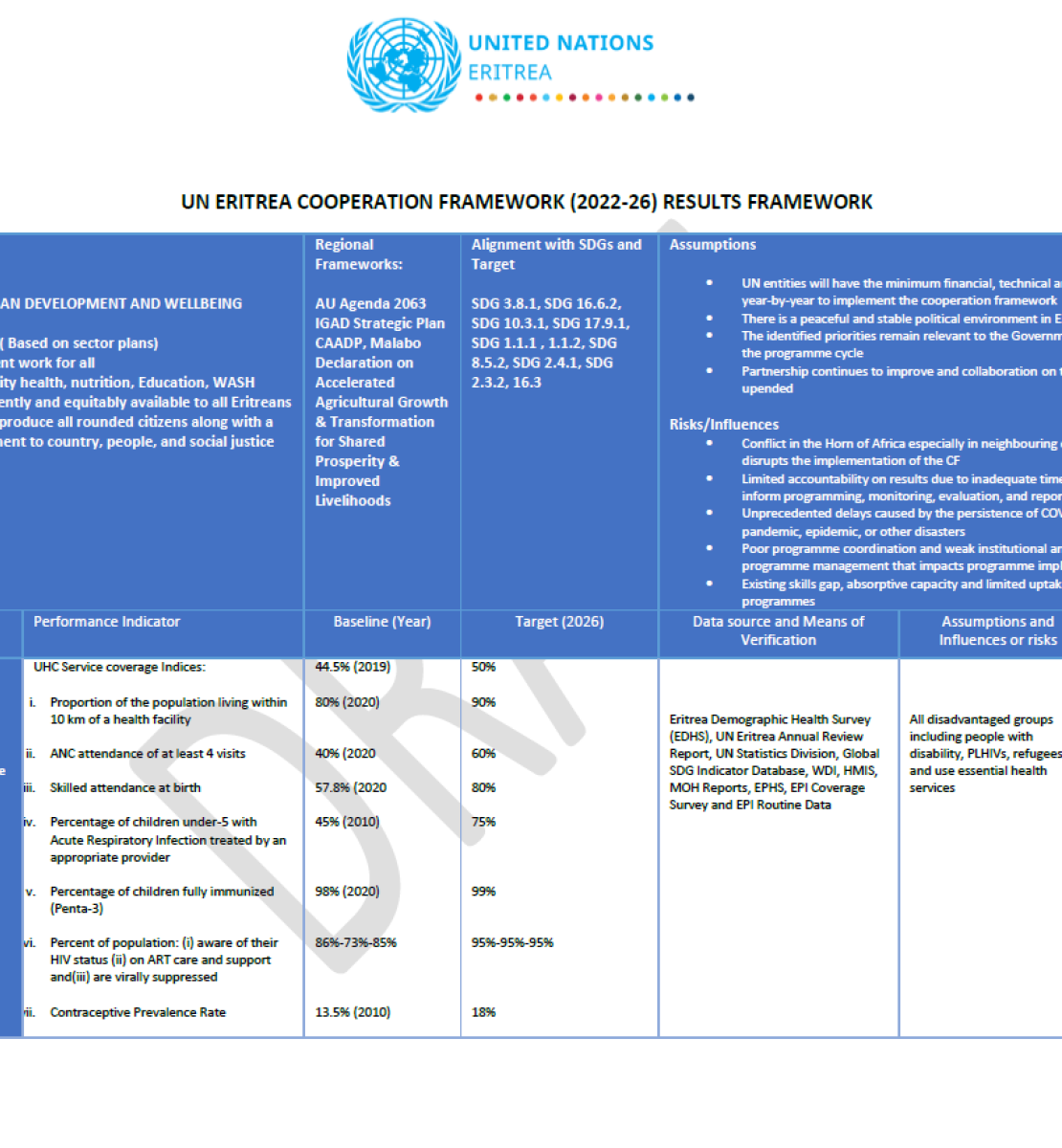 This is table with blue background, with white and black text.  The UNCT logo appears to the top centre of page.