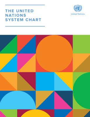 Cover of the UN System Chart
